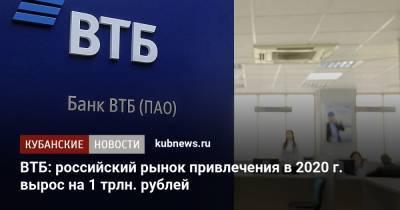 ВТБ: российский рынок привлечения в 2020 г. вырос на 1 трлн. рублей