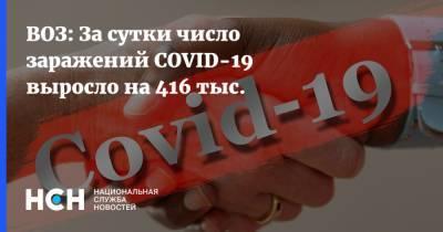 ВОЗ: За сутки число заражений COVID-19 выросло на 416 тыс.
