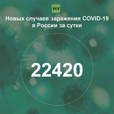 За сутки в России выявили 22 420 случаев инфицирования коронавирусом