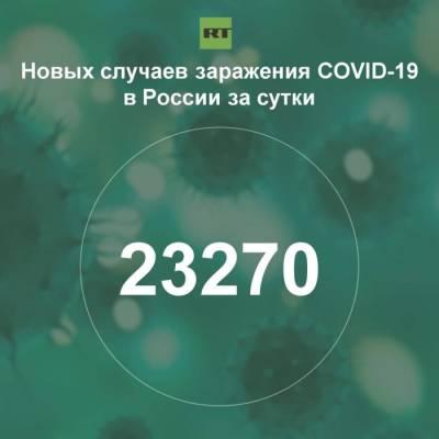 За сутки в России выявили 23 270 случаев инфицирования коронавирусом